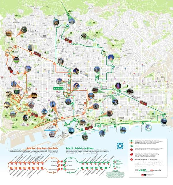 Mapa rutas Barcelona City Tour