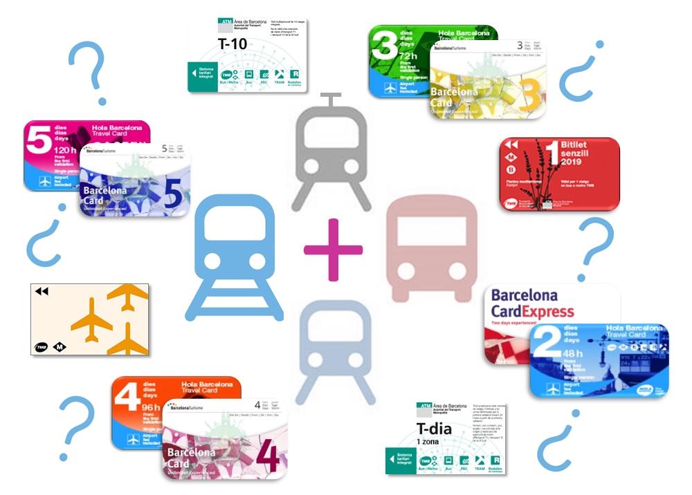 Tarjetas de transporte de Barcelona