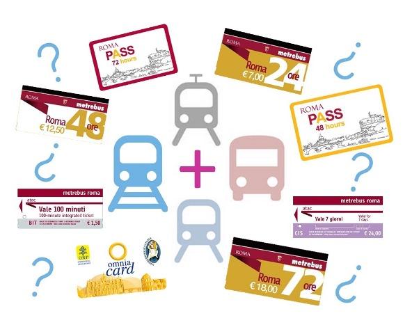 Billetes, abonos y tarjetas de transporte en Roma
